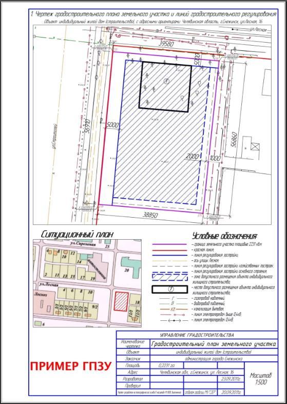 чертеж градостроительного плана земельного участка образец 2019