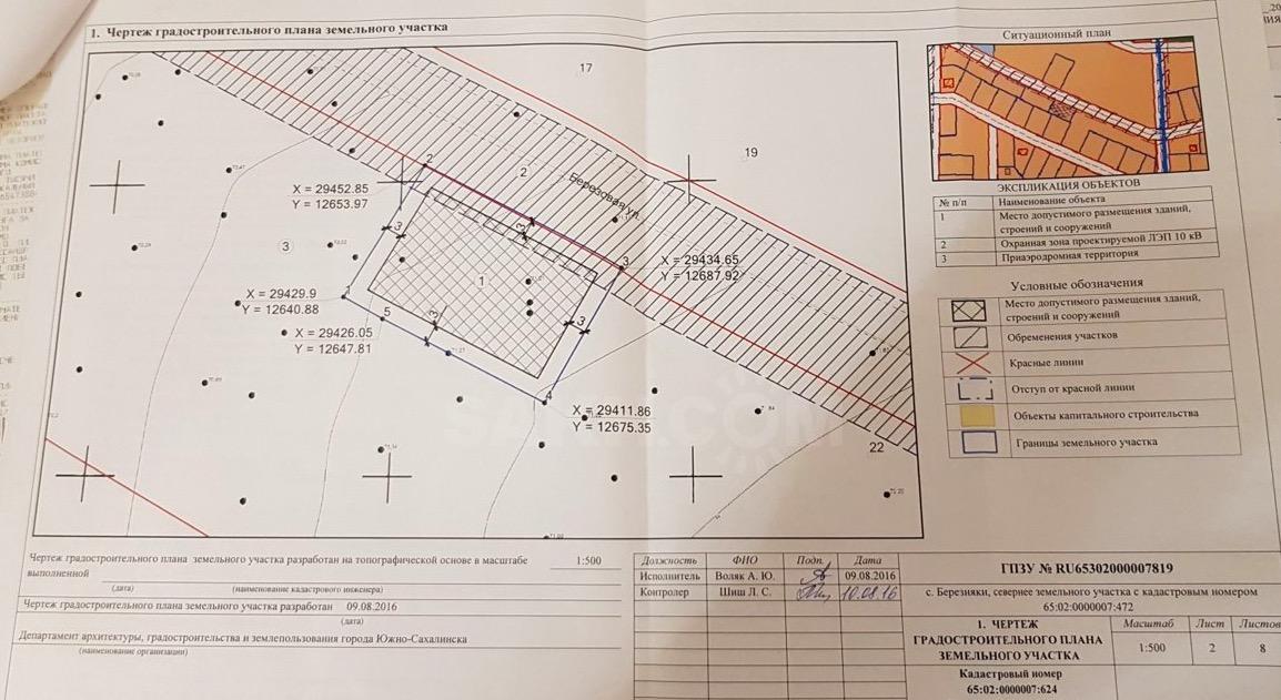 Градостроительный план образец