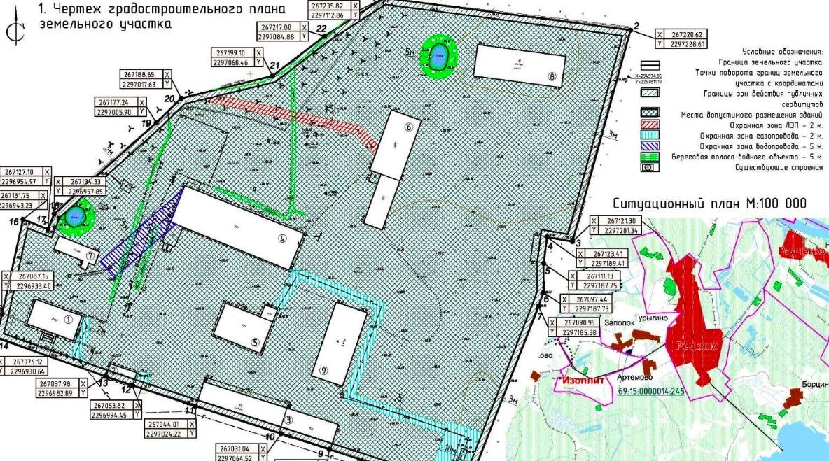 Градостроительный план пример